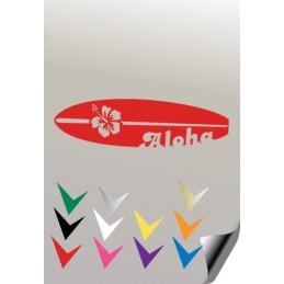 Autocollant PLANCHE 3 - StickCompteur création stickers personnalisés